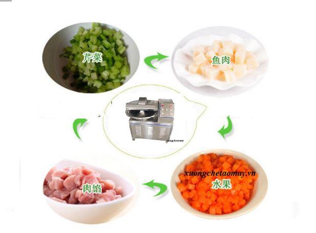 máy xay trộn thực phẩm đa năng