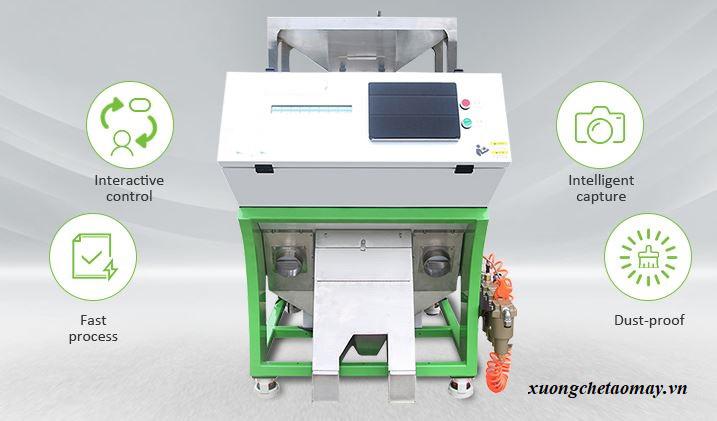 máy phân loại màu nông sản
