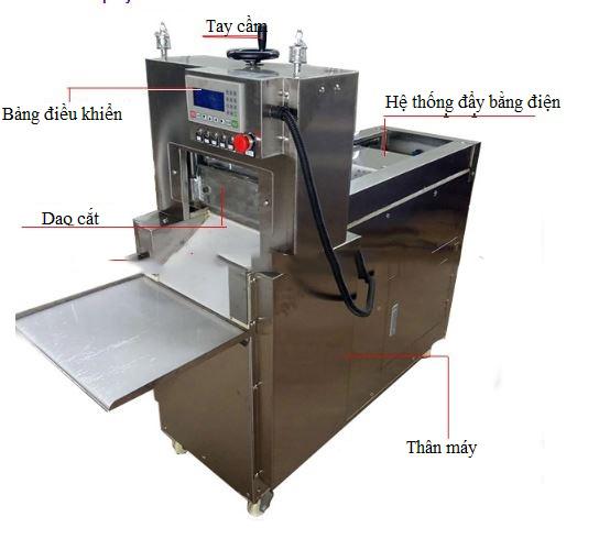 chi tiết máy thái thịt lát mỏng